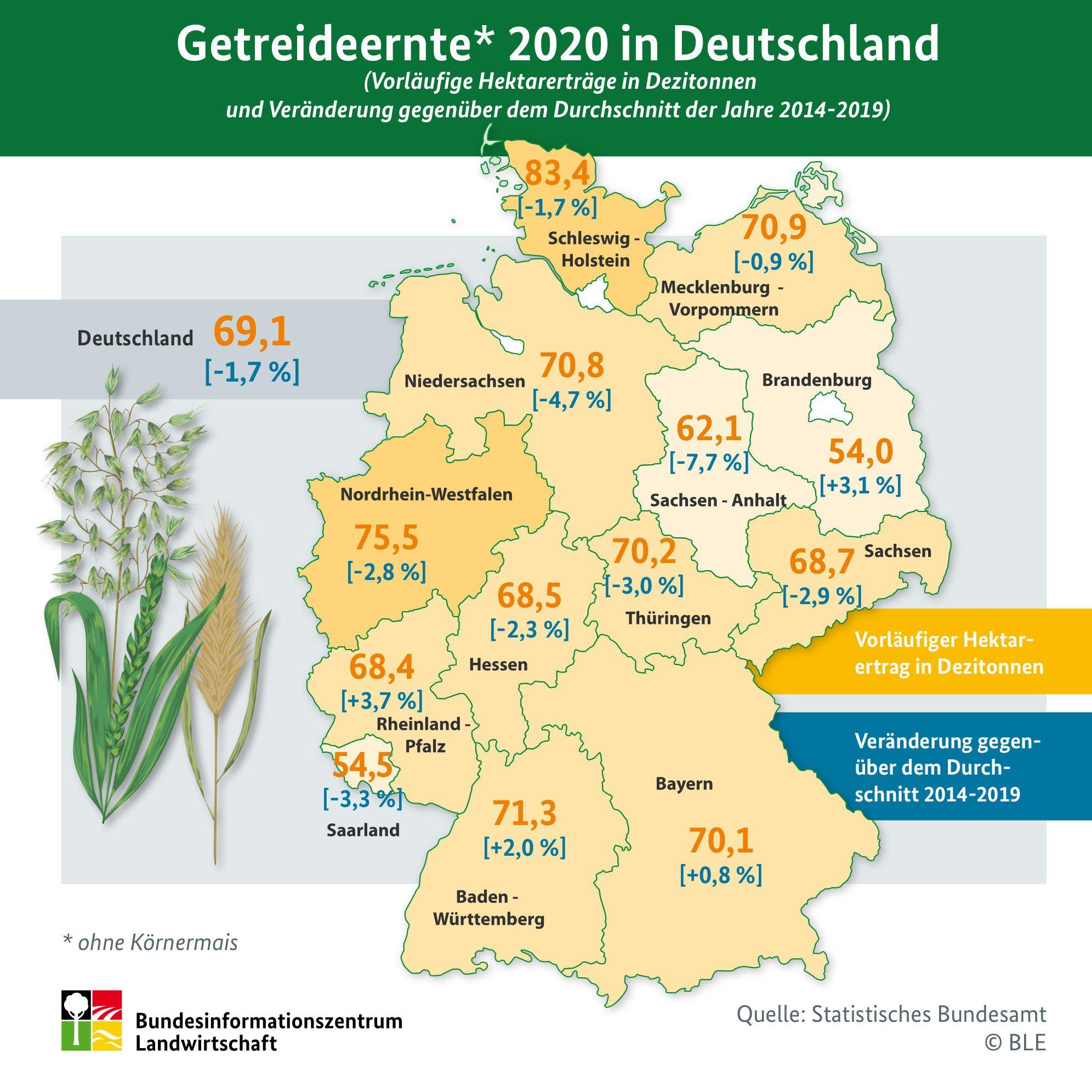deutschlandkarte zeigen Deutschlandkarte Getreideerträge | top agrar online